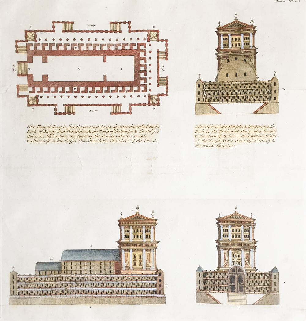 The plan of the Holy Temple